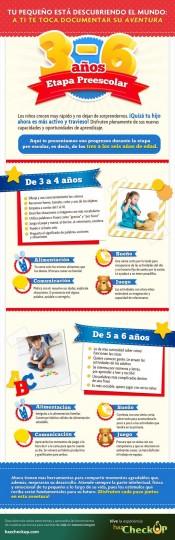 infografia niños